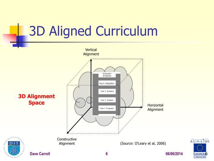 3D Aligned Curriculum