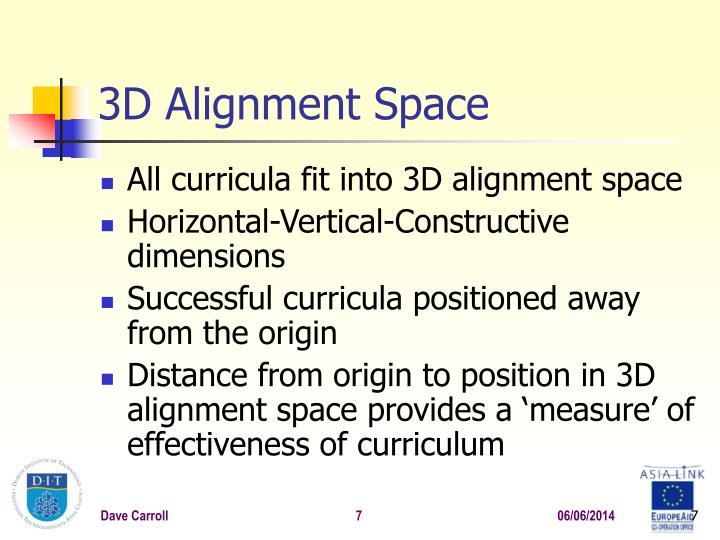 3D Alignment Space
