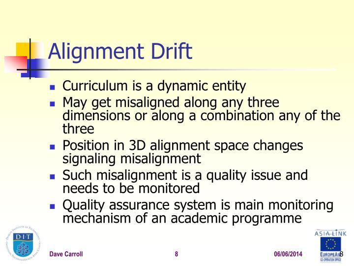 Alignment Drift