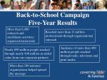 back to school campaign five year results