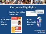 corporate highlights
