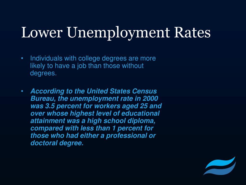 Lower Unemployment Rates