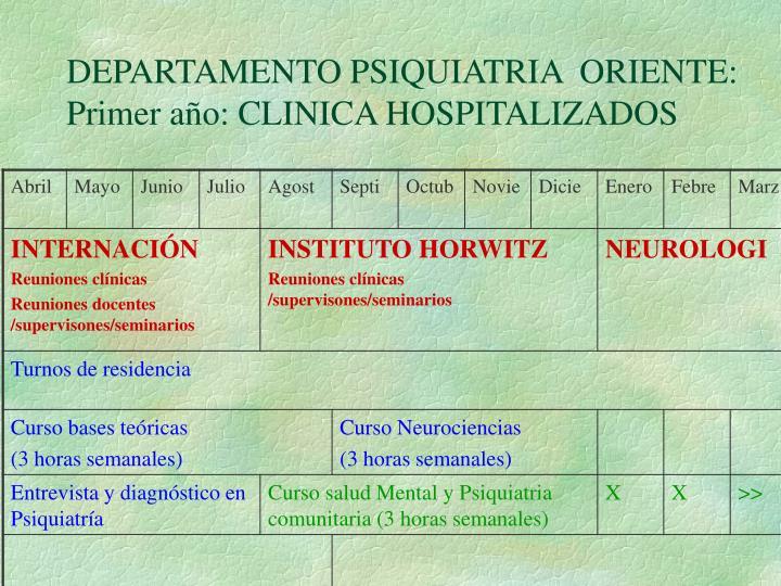 DEPARTAMENTO PSIQUIATRIA  ORIENTE: Primer año: CLINICA HOSPITALIZADOS