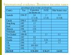 international evidence business income taxes