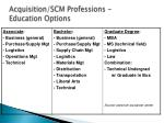 acquisition scm professions education options