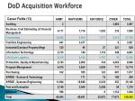 dod acquisition workforce