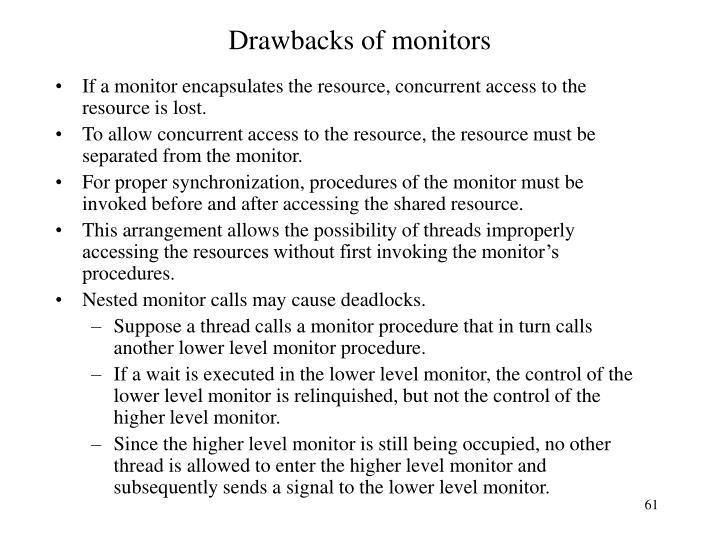 Drawbacks of monitors