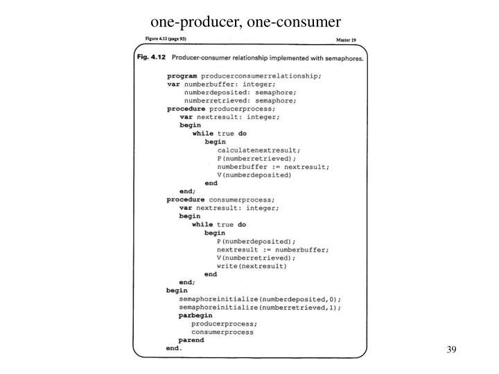 one-producer, one-consumer