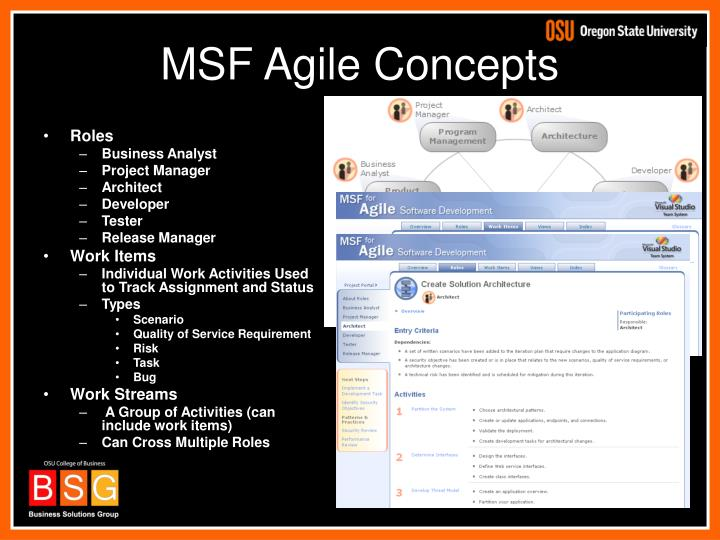 MSF Agile Concepts
