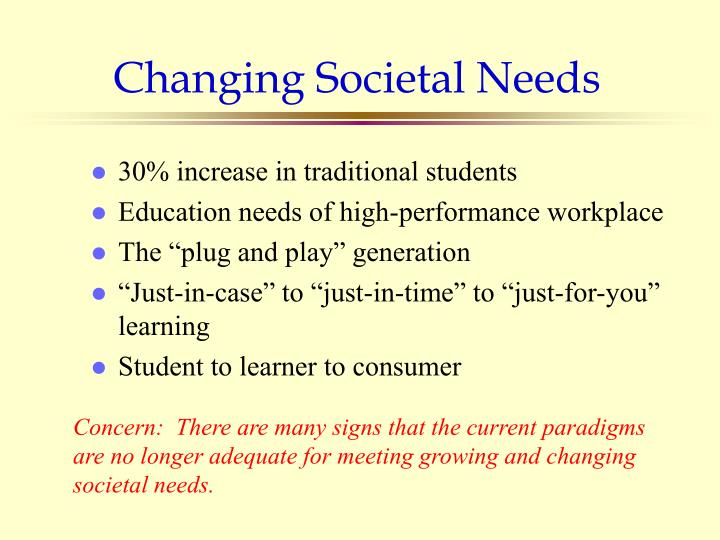 Changing Societal Needs