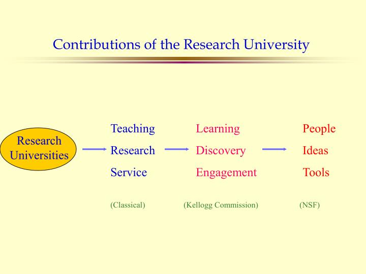 Contributions of the Research University
