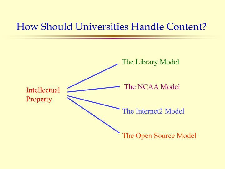 How Should Universities Handle Content?