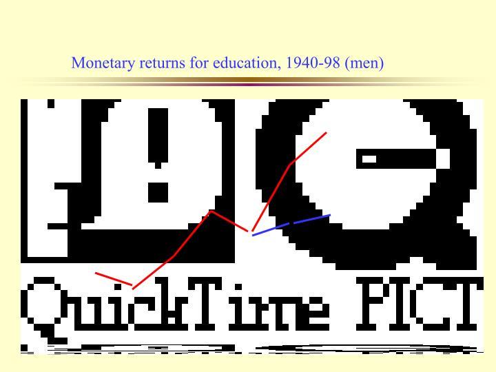 Monetary returns for education, 1940-98 (men)