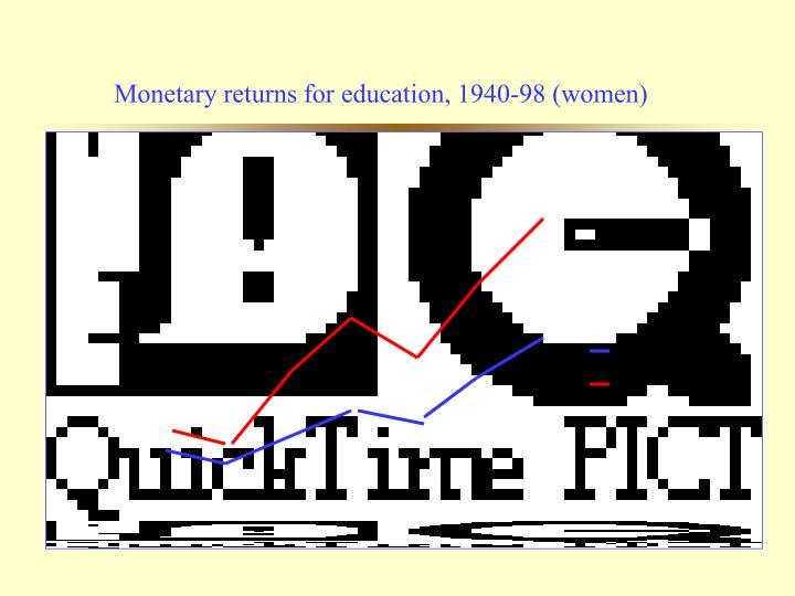 Monetary returns for education, 1940-98 (women)