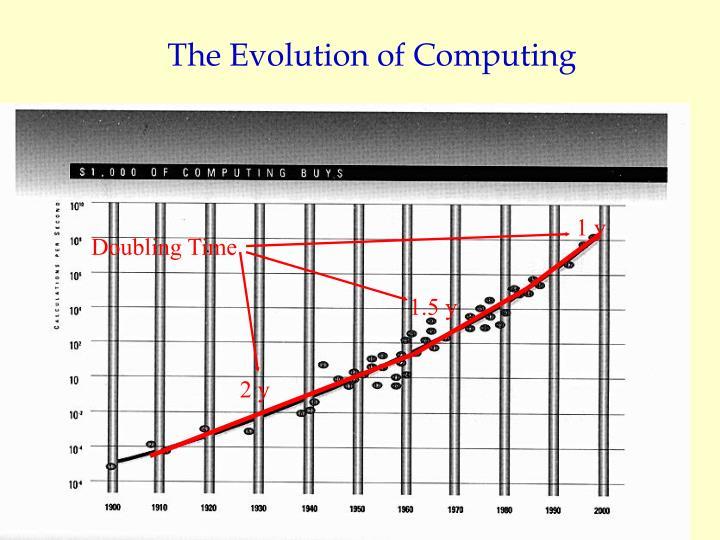 The Evolution of Computing