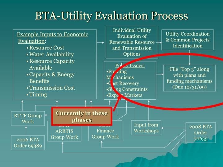 BTA-Utility Evaluation Process