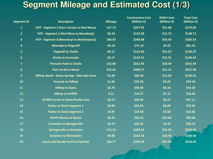 Segment Mileage and Estimated Cost (1/3)