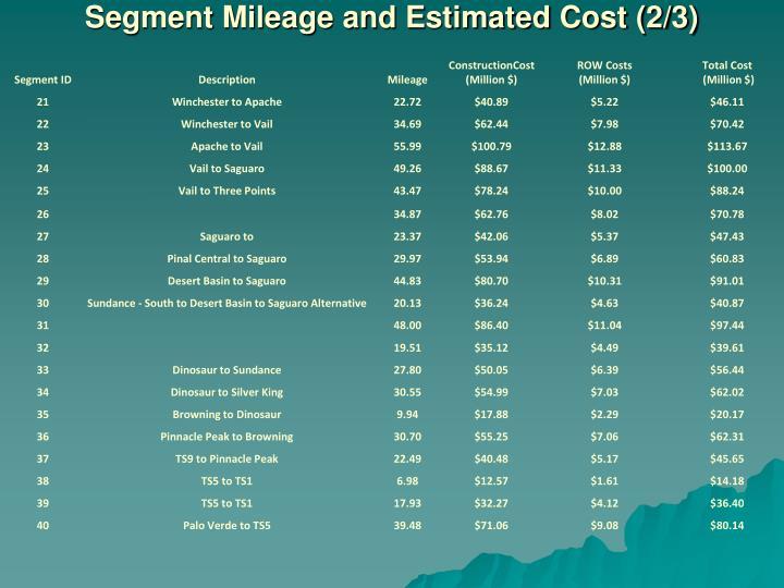 Segment Mileage and Estimated Cost (2/3)