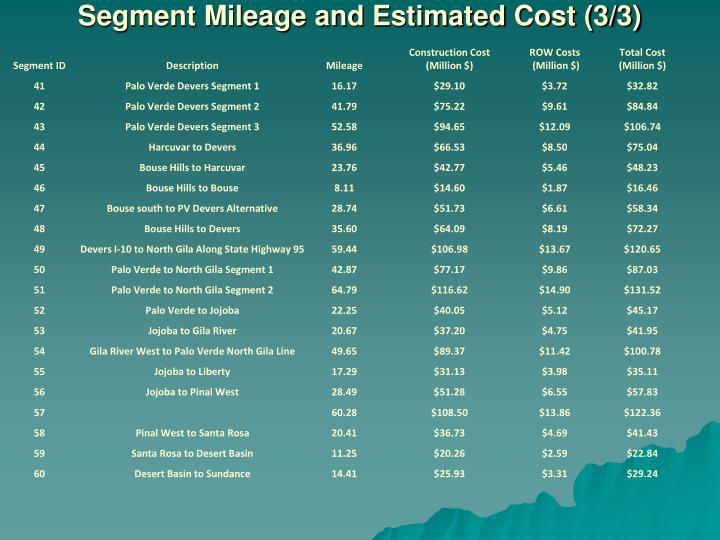 Segment Mileage and Estimated Cost (3/3)