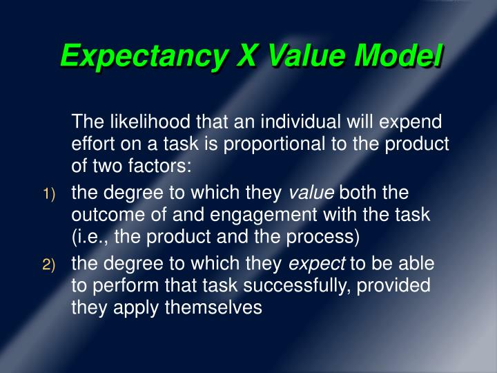 Expectancy X Value Model
