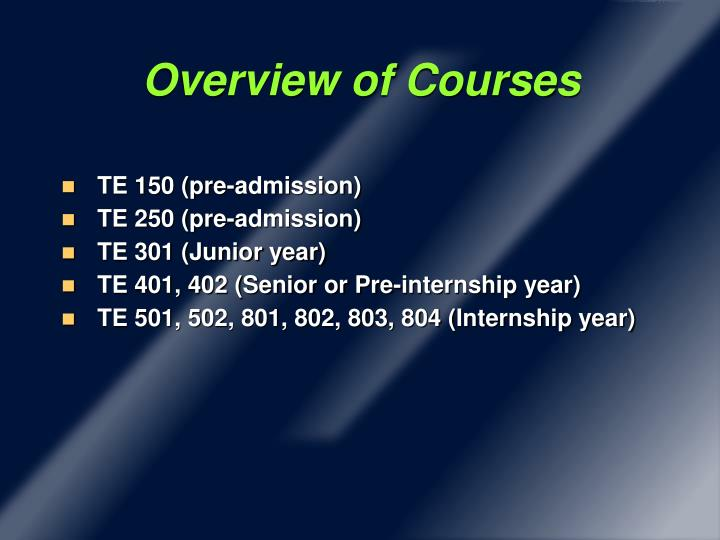 Overview of Courses