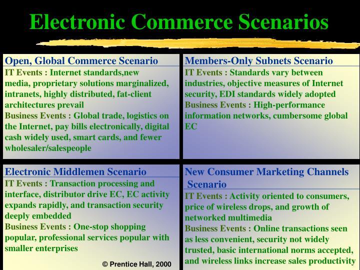 Open, Global Commerce Scenario