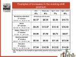 examples of increases in the evening shift premium
