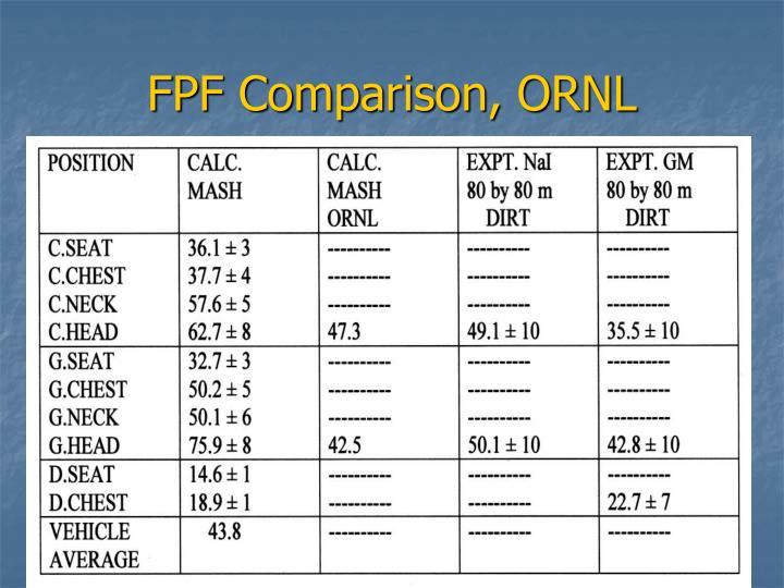FPF Comparison, ORNL