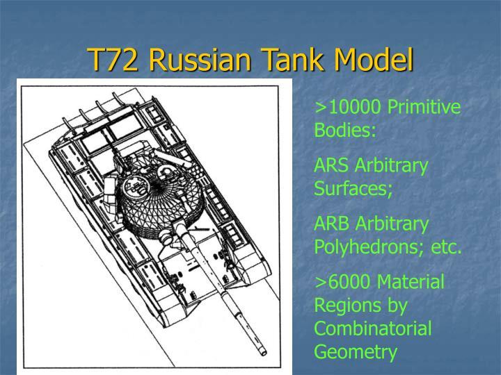 T72 Russian Tank Model