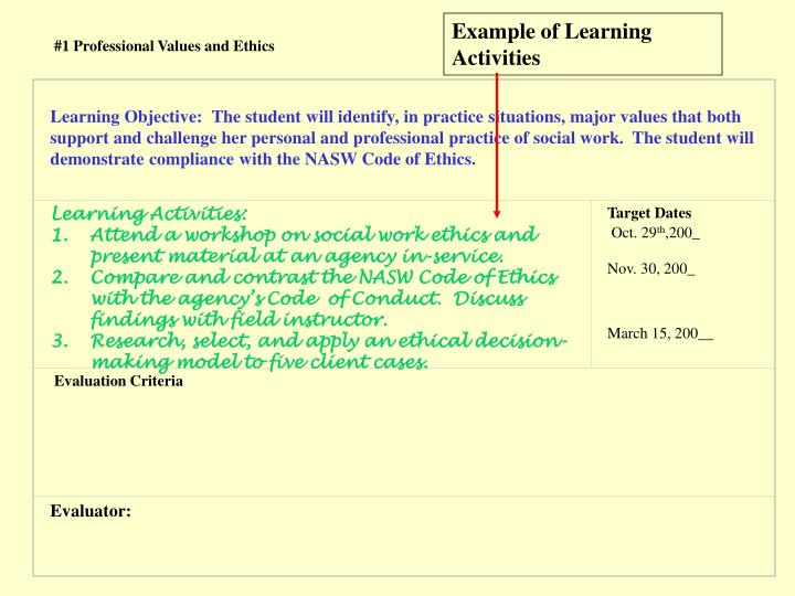 Learning Objective:  The student will identify, in practice situations, major values that both support and challenge her personal and professional practice of social work.  The student will demonstrate compliance with the NASW Code of Ethics.