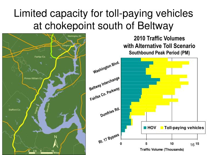 Limited capacity for toll-paying vehicles at chokepoint south of Beltway