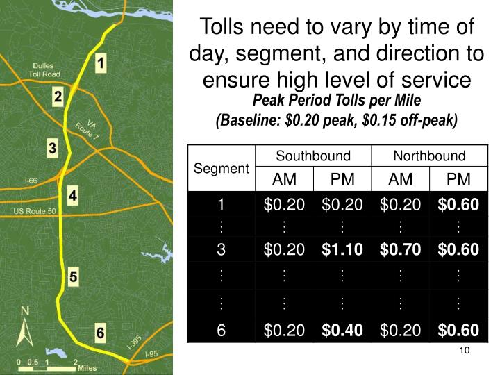Tolls need to vary by time of day, segment, and direction to ensure high level of service