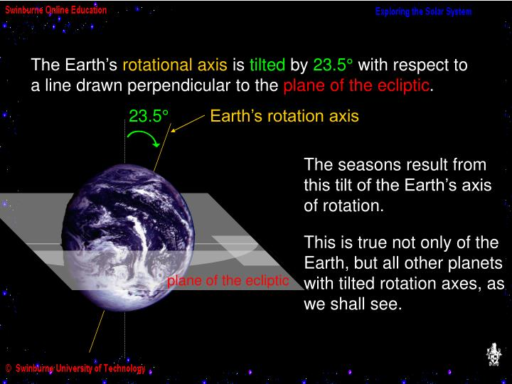 Earth's rotation axis