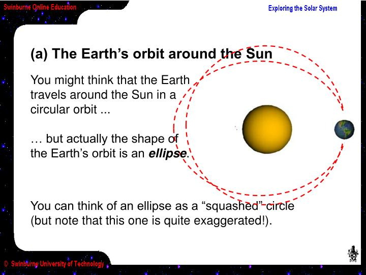 (a) The Earth's orbit around the Sun