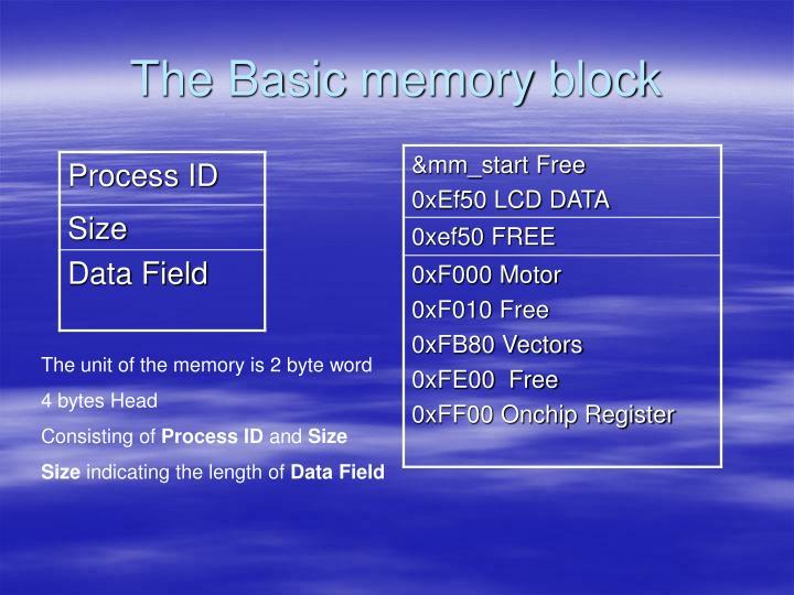 The basic memory block