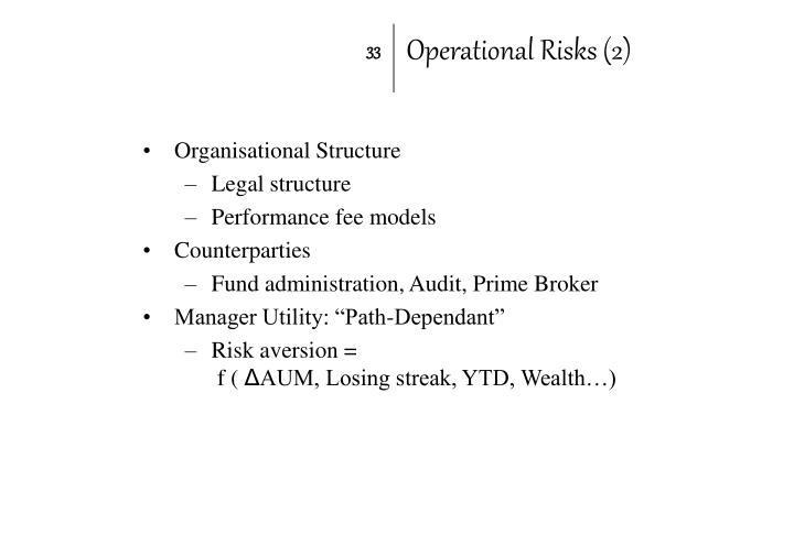 Operational Risks (2)