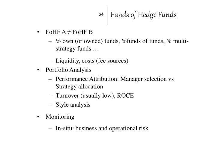 Funds of Hedge Funds