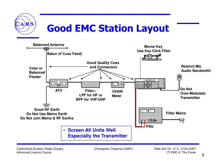 Good emc station layout
