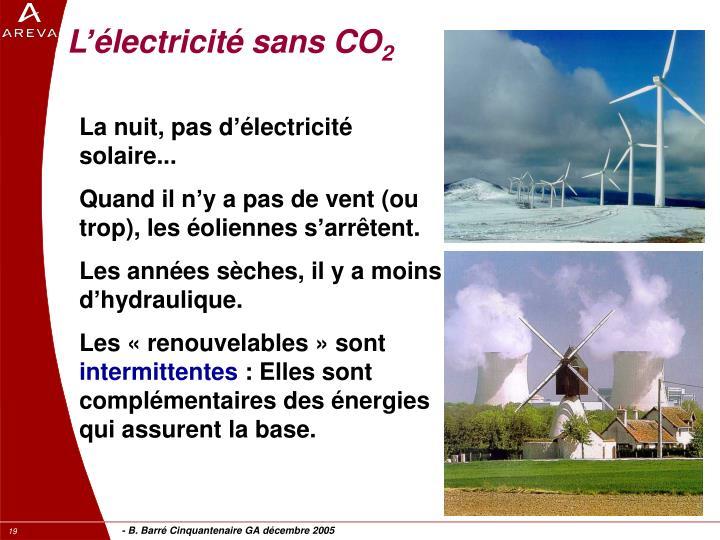 L'électricité sans CO