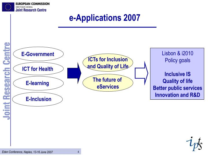 e-Applications 2007