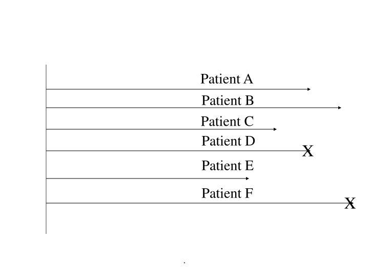 Patient A