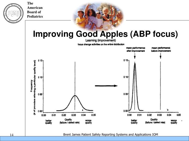 Improving Good Apples (ABP focus)