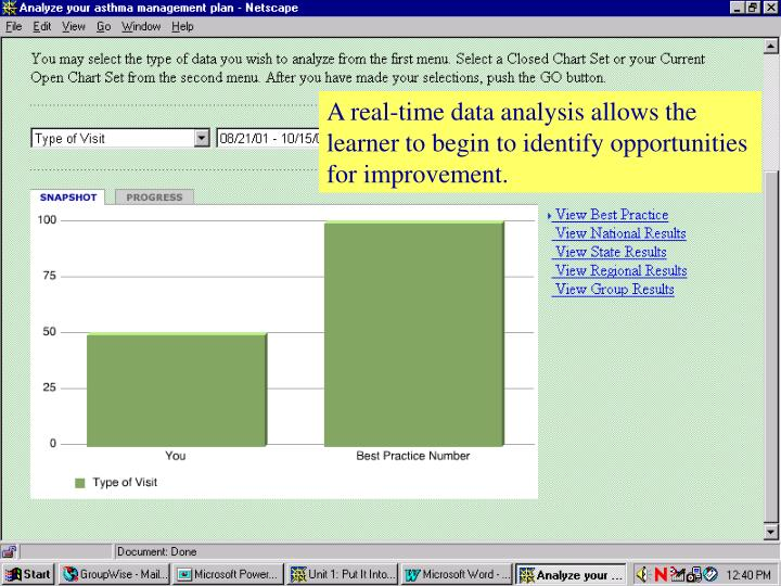 A real-time data analysis allows the learner to begin to identify opportunities for improvement.