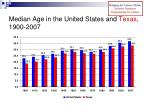 median age in the united states and texas 1900 2007