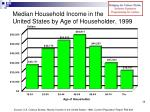 median household income in the united states by age of householder 1999