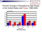 percent change in population by age group in the united states and texas 1990 2000