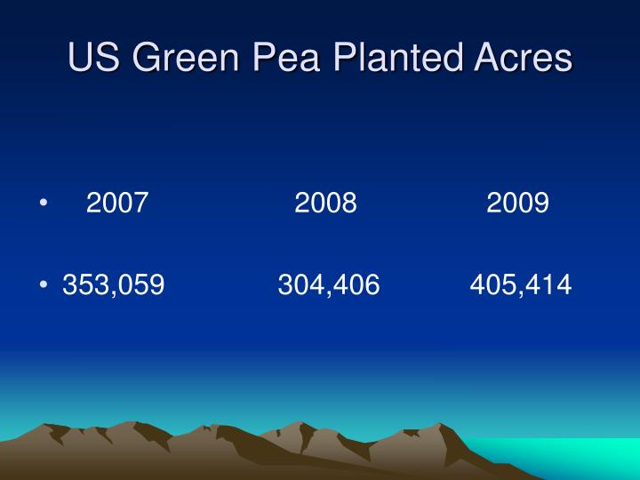 US Green Pea Planted Acres
