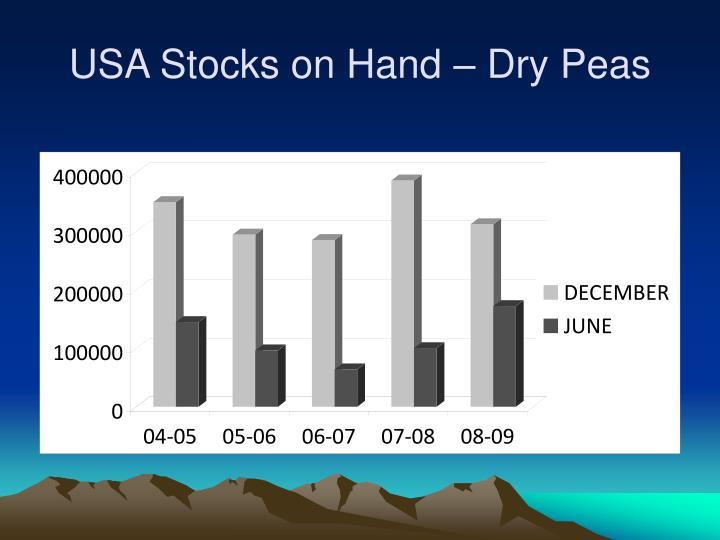 USA Stocks on Hand – Dry Peas