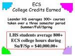 ecs college credits earned