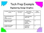 tech prep example